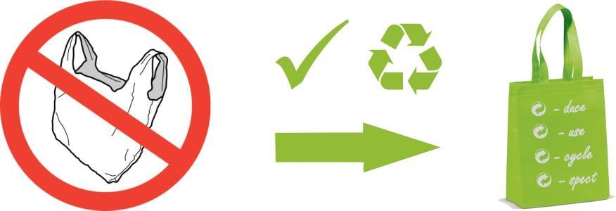 Europa wil af van eenmalige plastic zakjes